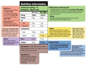 nutrition information label explained